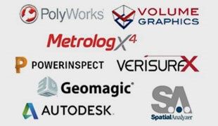 3rd party software integrations