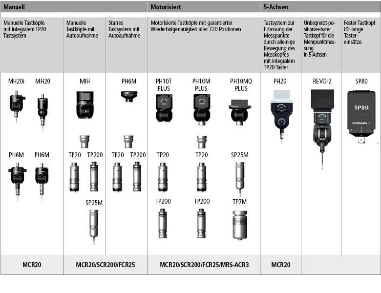 nikon metrology cmm discover sensor contact systems1 de