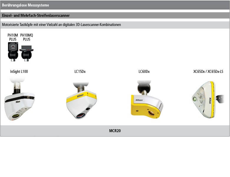 nikon metrology cmm discover sensor non contact systems de