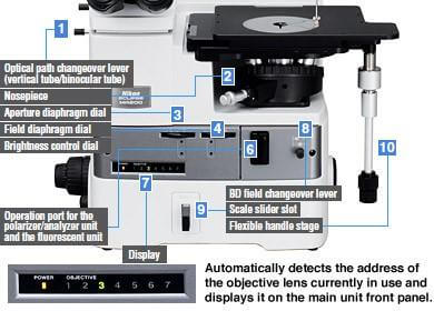 nikon metrology industrial microscopes user friendly operation MA200