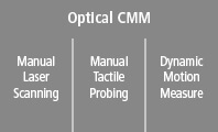 nikon metrology 3rd party available integrations optical cmm