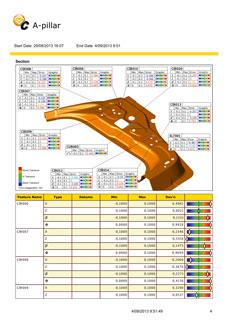 nikon metrology CAMIO integrated reporting