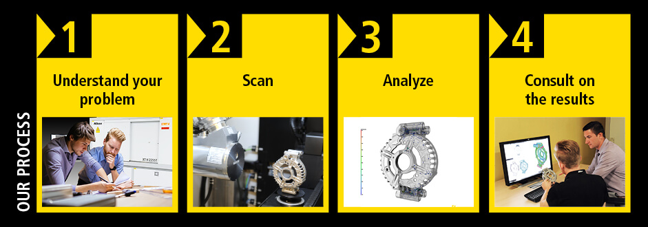 nikon metrology xray ct inspection services workflow